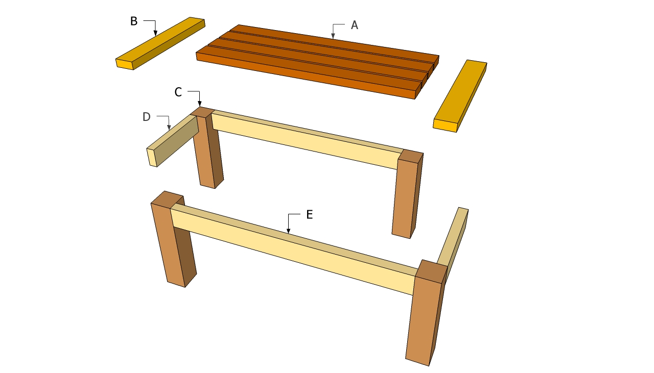 Build Your Own Wooden Furniture | MyCoffeepot.Org