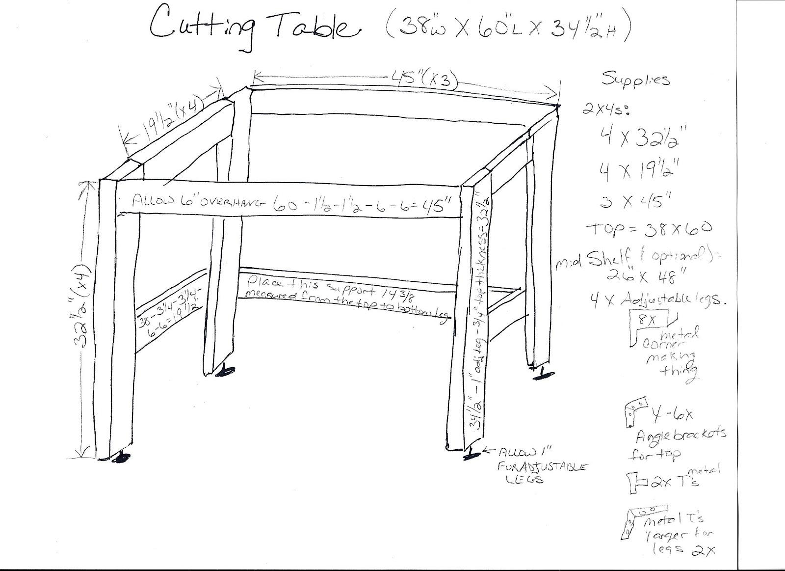 woodworking for beginner