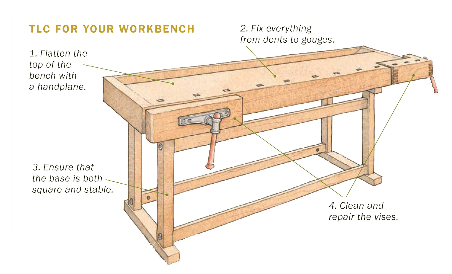 Small Wood Projects How To Find The Best Woodworking